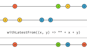 Understanding Event Emitters   CSS-Tricks