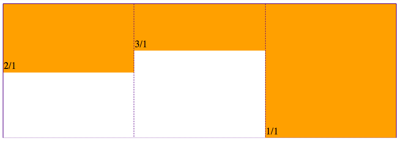 data-recalc-dims=1