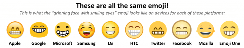 A row of ten yellow smiling emoji showing the difference in how different browsers and applications render the same character. Some are simple smiles and other are large grins that show off teeth.