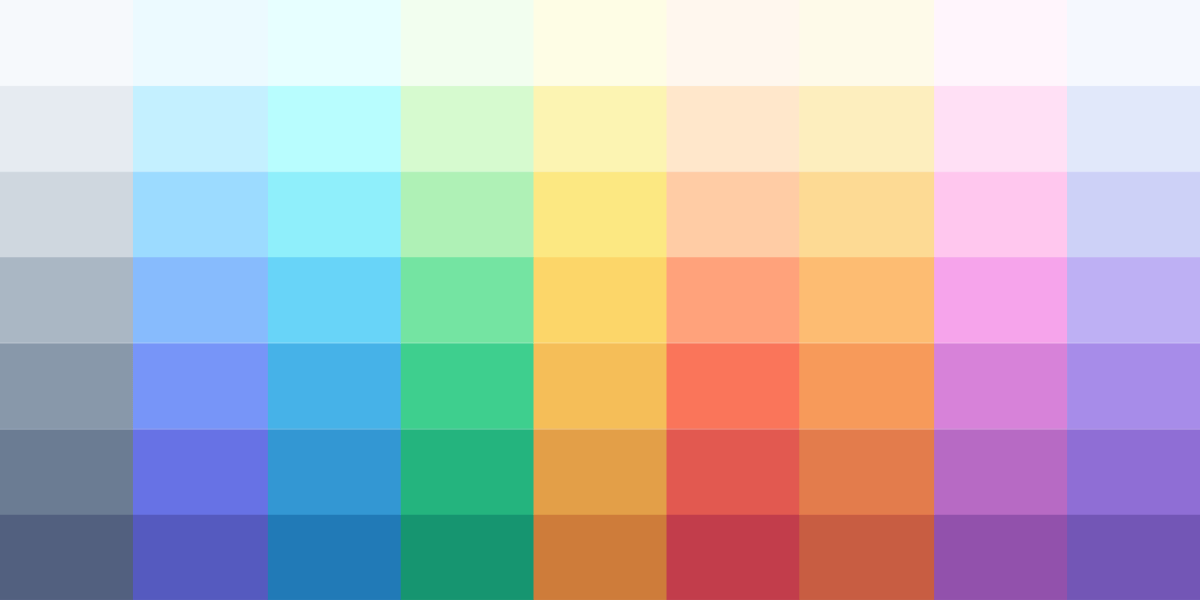 Designing accessible color systems | CSS-Tricks
