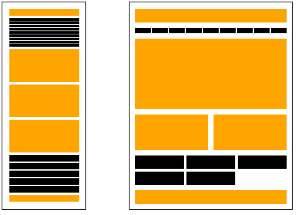 4 CSS Grid Properties (and One Value) for Most of Your Layout Needs