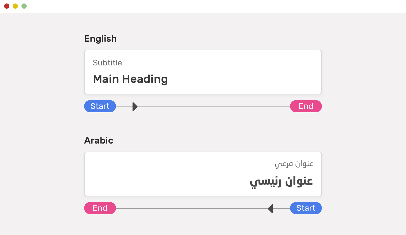 Two cards, one in english and one in arabic, Both cards have a subtitle in gray above a main heading in a larger black font. The english goes from left to right and indicates the direction with an arrow below the card. The arabic direction is reverse of the english.