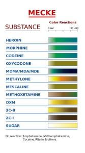 drugtests2