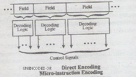 Direct encoding