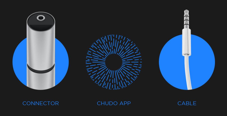 CHUDO