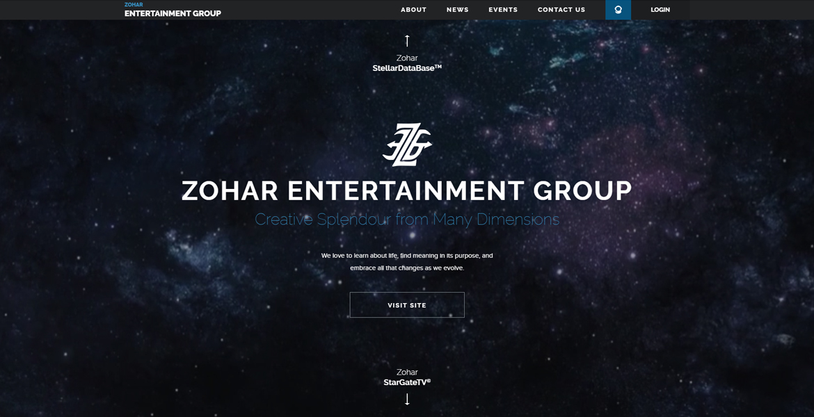 Zohar Entertainment Group