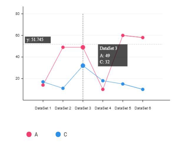 ChartUp Line Chart