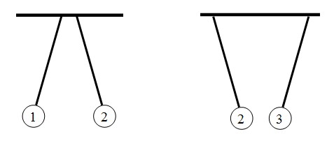 Understanding Charge