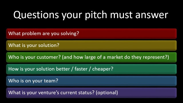 Your 90 second Titan Fast Pitch must answer 5 questions - problem, solution, customer, advantage, and team. Current status is optional.