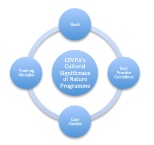 Figure1: The book and other elements of CSVPA's Cultural and Spiritual Significance of Nature Project.