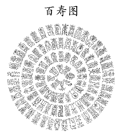 Chinese Lucky Symbol: 100 Longevity Characters