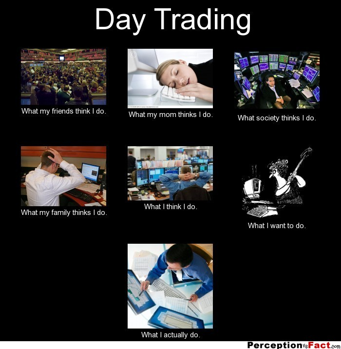 Day Trading  What people think I do what I really do  Perception Vs Fact