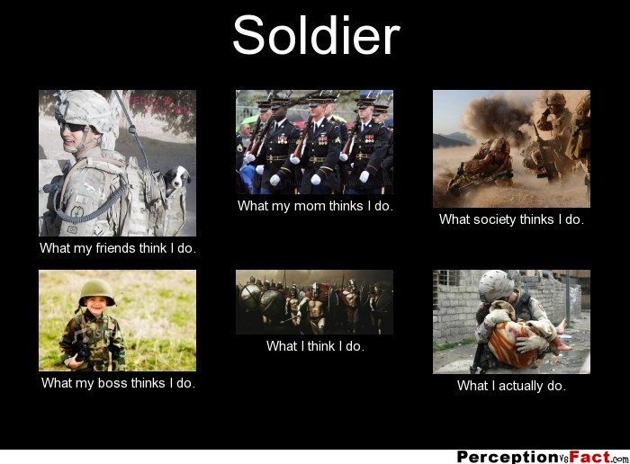 Soldier  What people think I do what I really do  Perception Vs Fact
