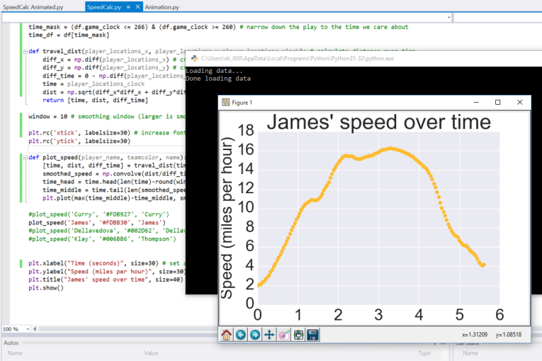 Analyzing a LeBron dunk using decomposition and motion graphs – the code