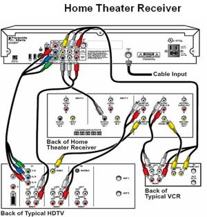 Home Theater Wiring Diagram Hdmi  Best Place to Find