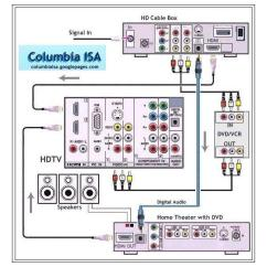 Home Speaker Wiring Diagram Vw Can Bus Audio Subwoofer Configurations All Data Theater Install Oreo Passive