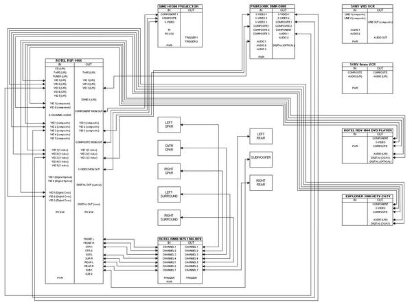 home theater wiring schematic » Design and Ideas