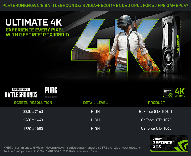 'pubg' news: nvidia announces system requirements for