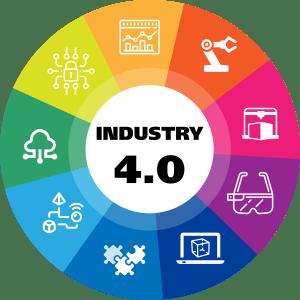 industry 4.0 penetration testing