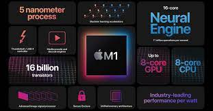 Qualcomm Says It's Ready To Compete With Apple's M1 Chips