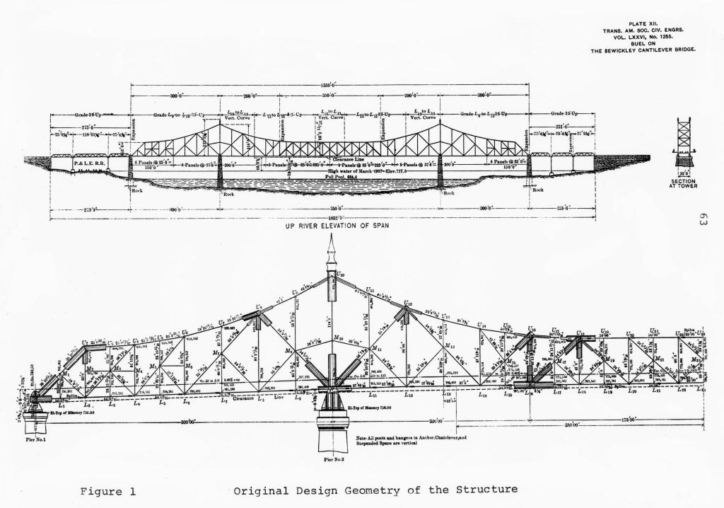 History of the Sewickley Bridge