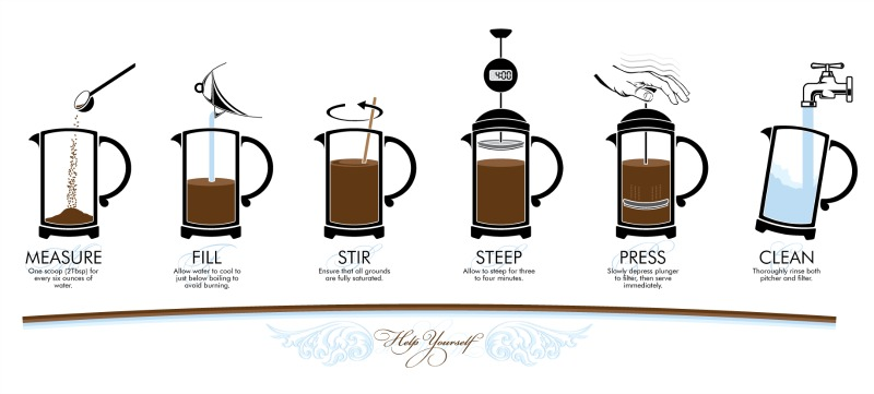 How to use a French Press - Connecticut in StyleFrench Press Coffee Technique