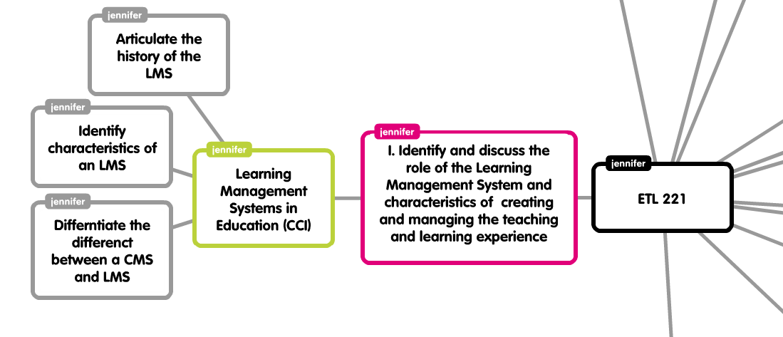 "mapping demo ""chunking"" in concept map form"