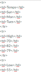 table HTML with out Tab;e Header or TH tags