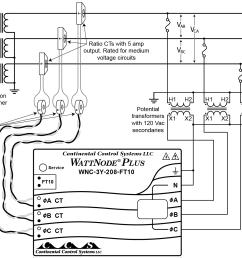 peugeot xp6 wiring diagram wiring library wiring a potentiometer for motor peugeot xp6 wiring diagram [ 1760 x 1240 Pixel ]