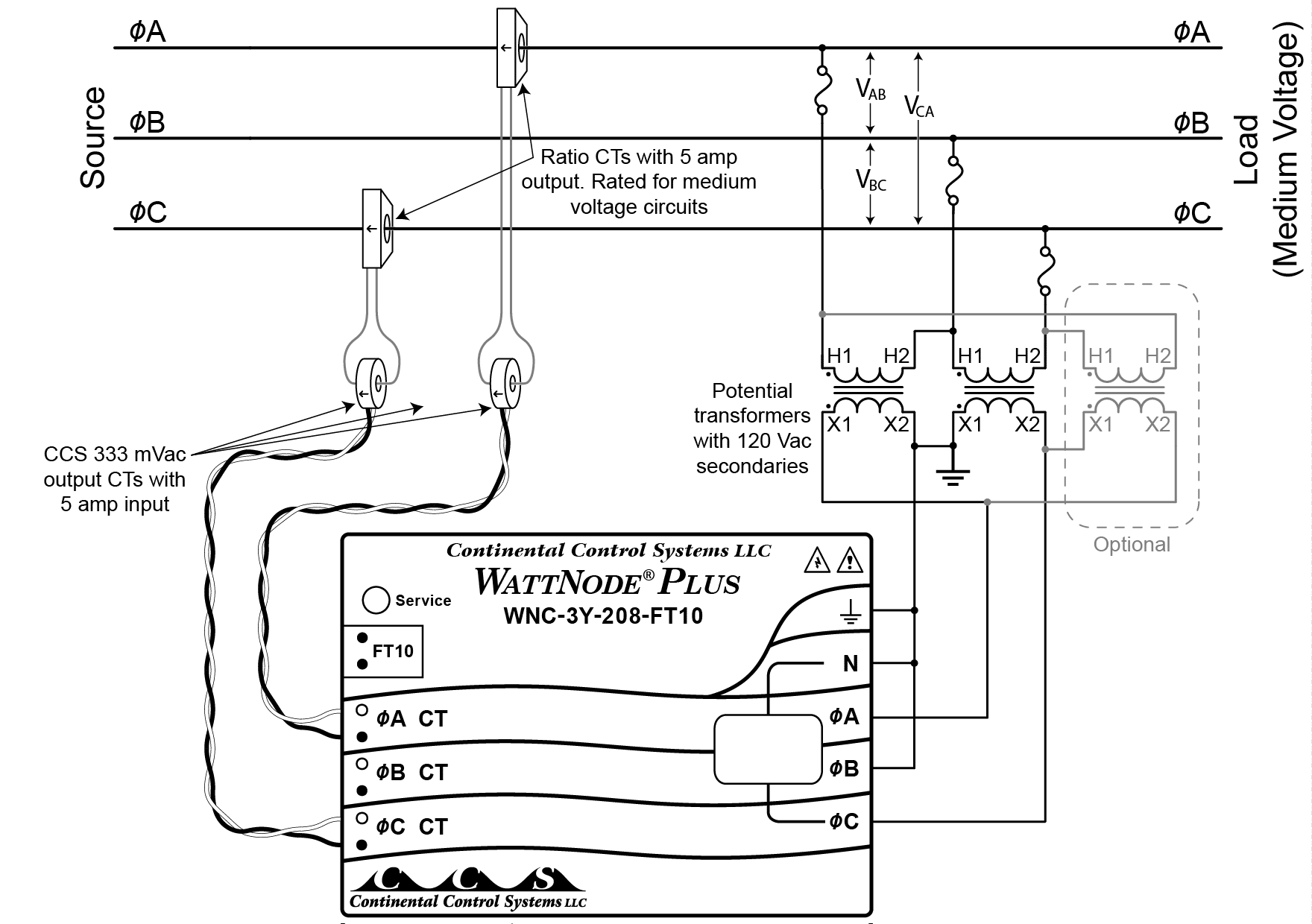 3 phase industrial schematic