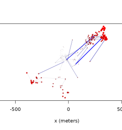 datasets may have multiple outliers in pathological situations there may be no clear separation between the normative data and the outliers  [ 1400 x 865 Pixel ]