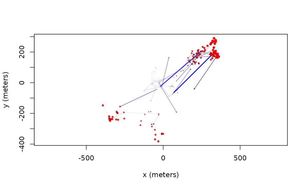 medium resolution of datasets may have multiple outliers in pathological situations there may be no clear separation between the normative data and the outliers