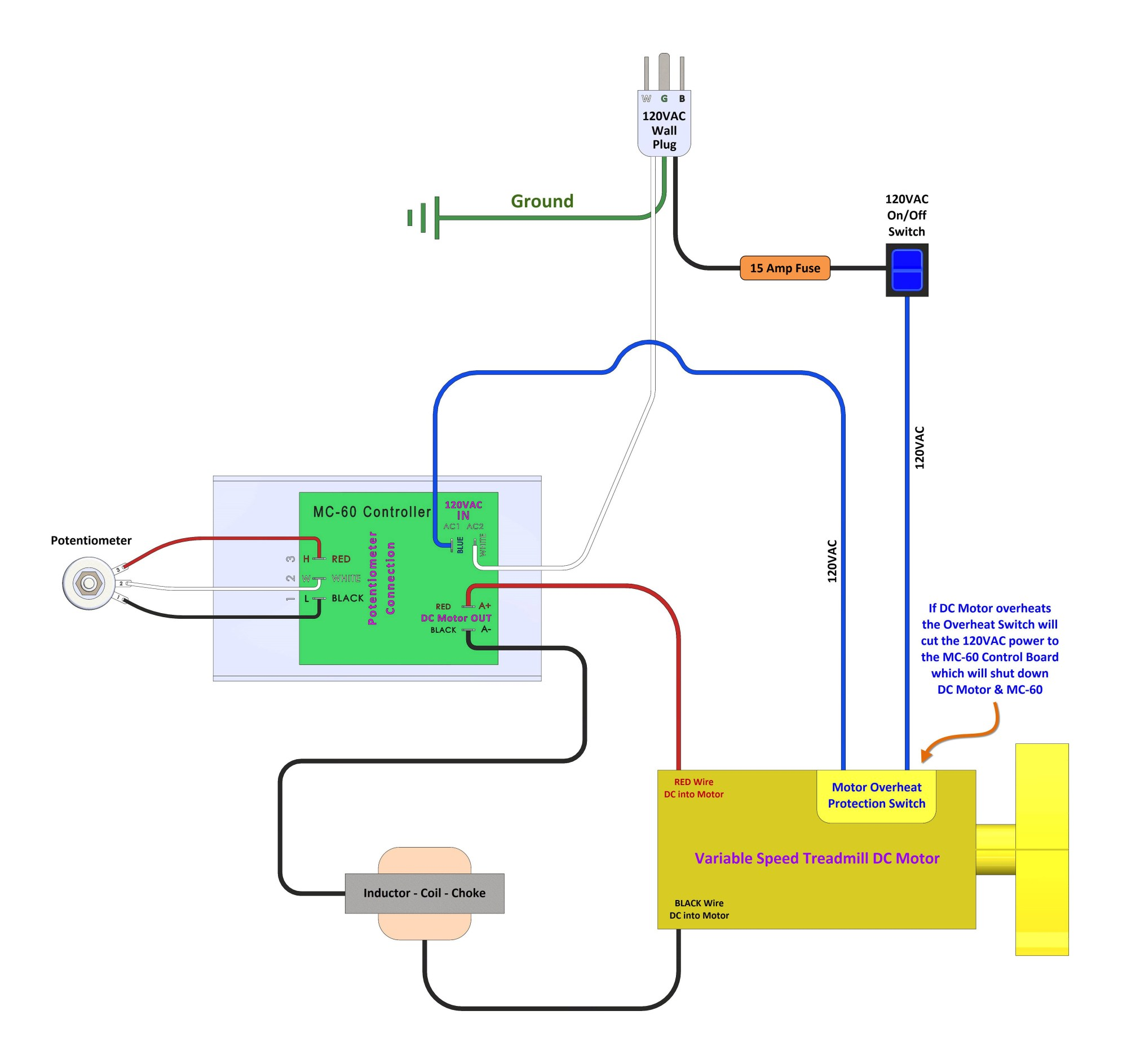 hight resolution of mc 60 control board wiring to run a treadmill variable speed dc motor