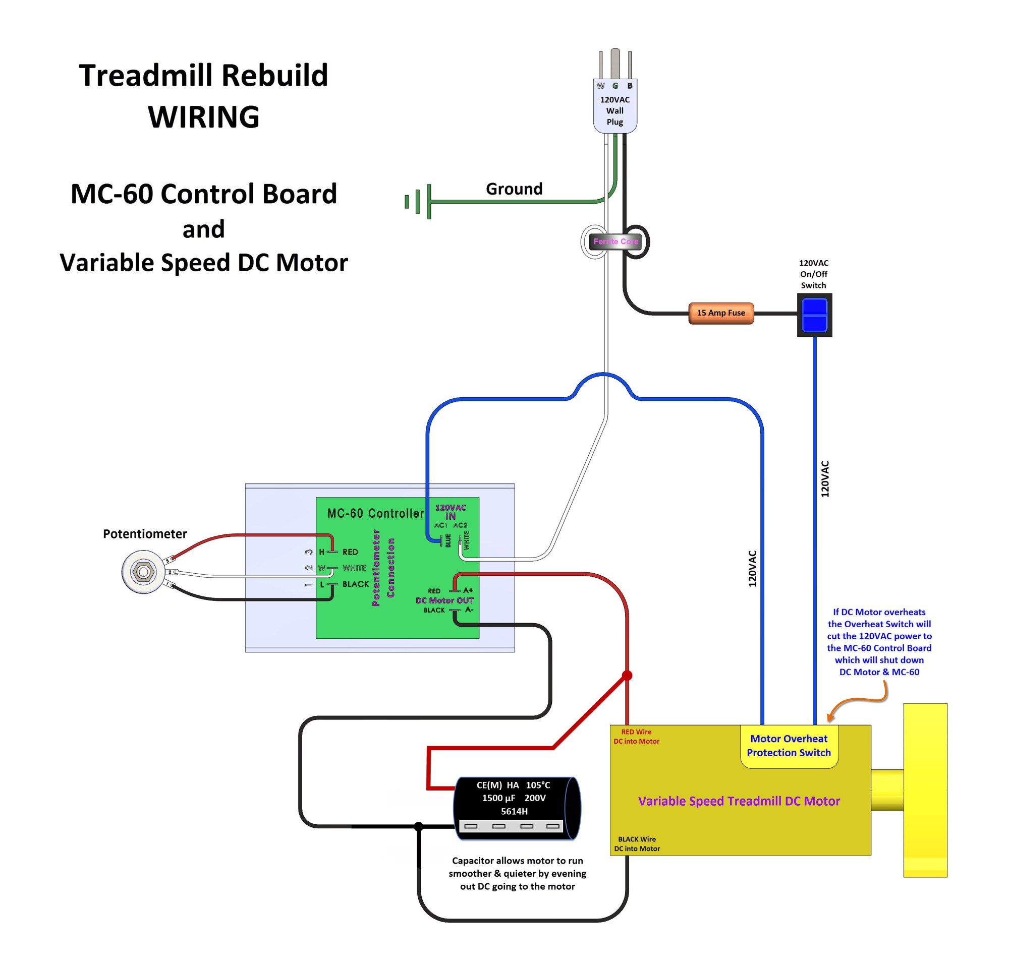 hight resolution of treadmill mc 60 control wiring with 1500 f 200v capacitor