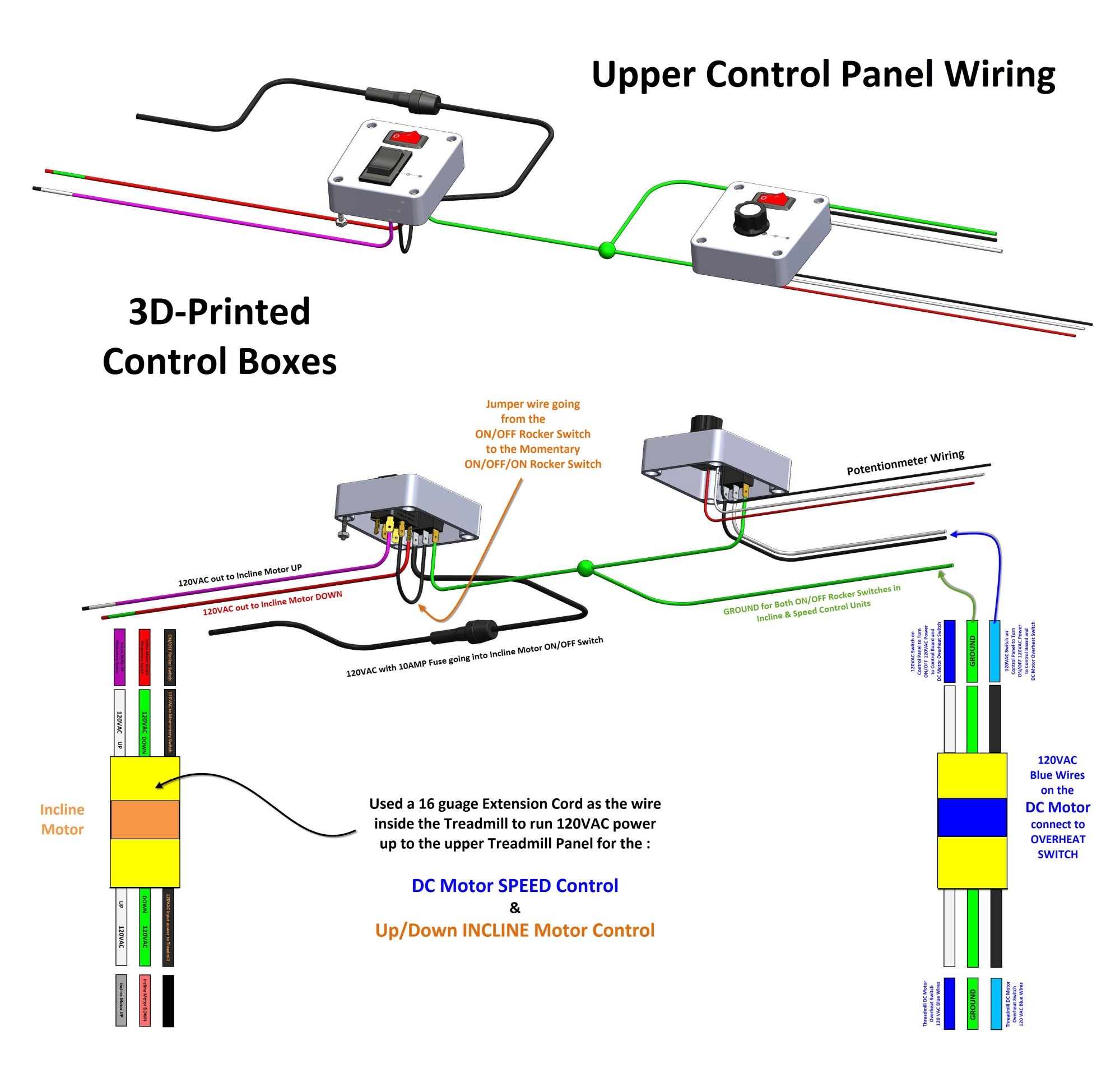 hight resolution of wiring in the 3d printed boxes for treadmill speed incline motor controls