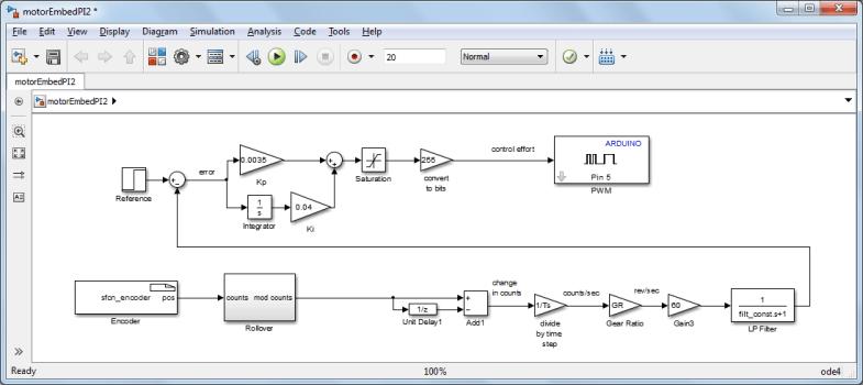 Control of a DC Motor-Simulink - Maklab Academy | Matlab