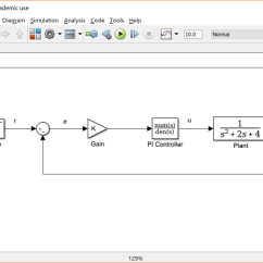 Block Diagram To Signal Flow Graph Software Draw Data Control Tutorials For Matlab And Simulink - Basics Tutorial: Interaction With
