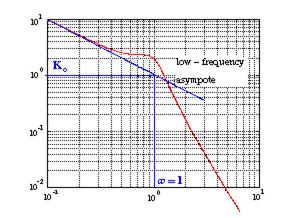 T Loop Wiring Diagram Bus Diagram Wiring Diagram ~ Odicis