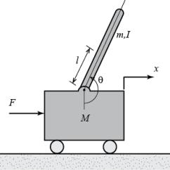 State Diagram For Washing Machine Electrical Wiring Diagrams Recessed Lighting Inverted Pendulum - Losttispaz