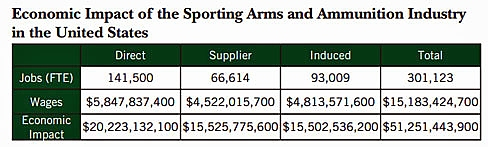 Courtesy of NSSF