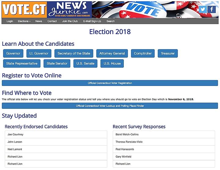 vote.ctnewsjunkie.com