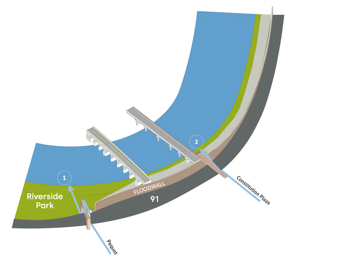 From the Hartford400 plan, an illustration of the current floodwall/I-91 design on the Hartford side of the Connecticut River.