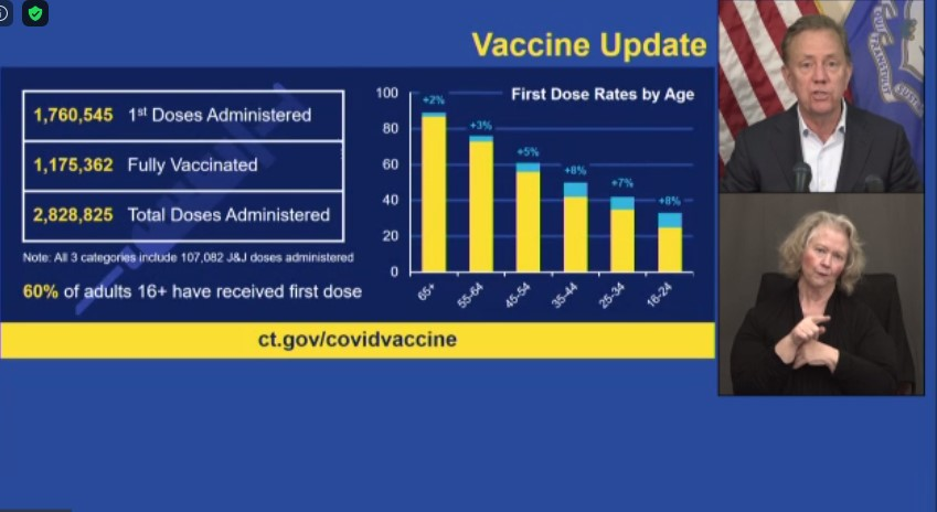 Screen capture of Gov. Ned Lamont's vaccine update