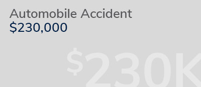 Graphic: auto accident injury with recovery of $230,000