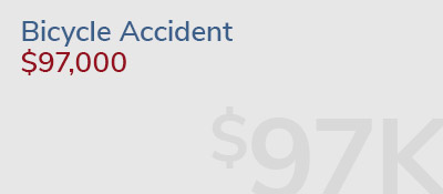 Graphic: bicycle accident injury with recovery of $97,000
