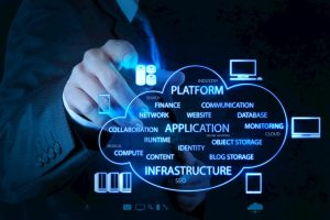 Cloud-Computing-Service
