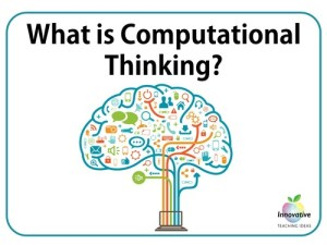 An abstract image of the human brain titled: What Is Computational Thinking?