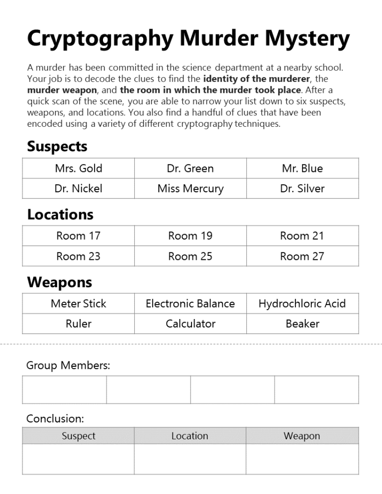 Suspects, locations and weapons for an adapted game of clue called Cryptography Murder Mystery.
