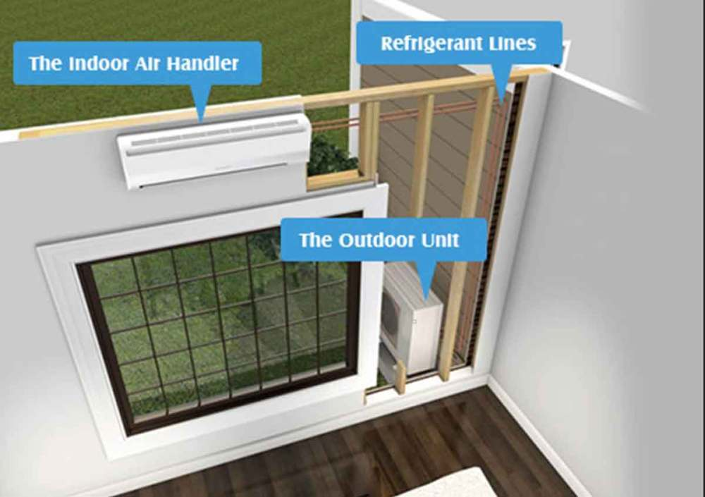 medium resolution of view larger image ct retrofit ductless ac ductless heat pump