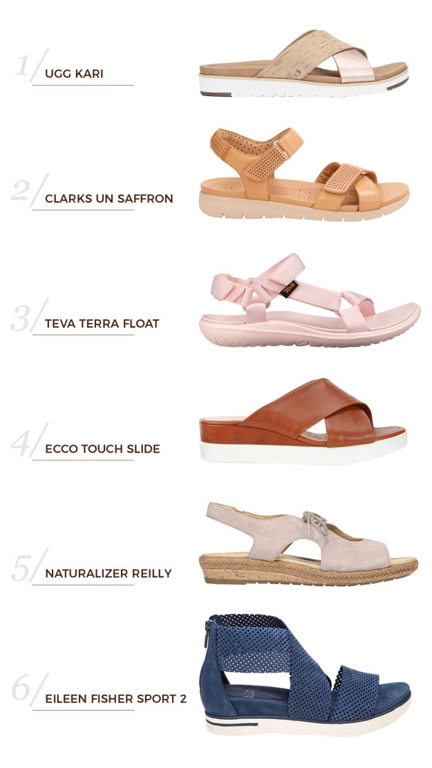 Six Sick Summer Sandals for Serious Travel + Comfort, Travel Summer Sandals